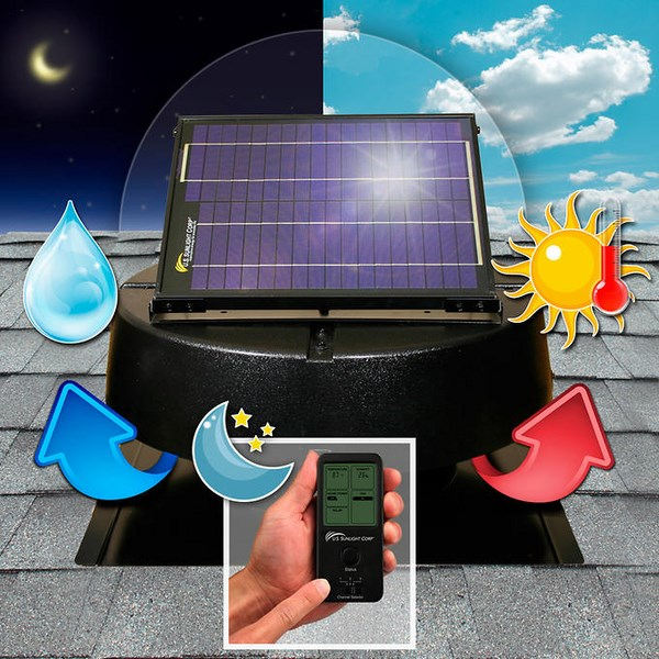 roof mounted vents solar how operate remote control
