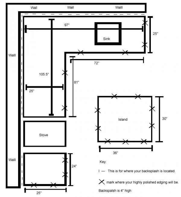 how to take countertop measurements calculations
